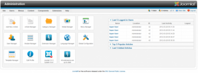 Joomla Admin Back-End